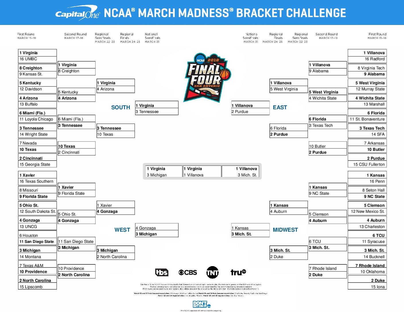 Sure, my bracket is busted, but whose isn't!